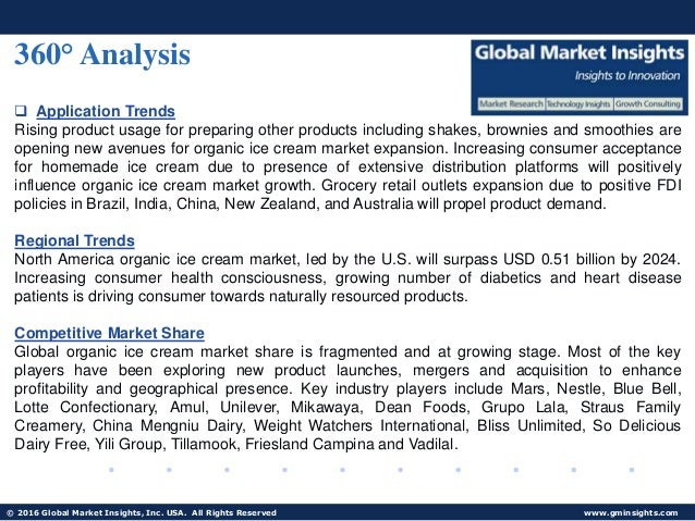 product and market analysis of ice cream View essay - industry analysis on ice cream industry from mba 124 at asia pacific institute of management i dustry a alysis report with refere ce to ice cream i dustry submitted by: e pramod.