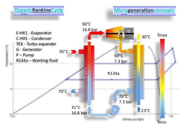 E-HX1TEX GC-HX1PTmaxTmin95°C70°C23°C30°C90°C16.8 bar31°C16.8 bar28°C7.3 bar63°C7.3 barE-HX1 - EvaporatorC-HX1 - CondenserT...