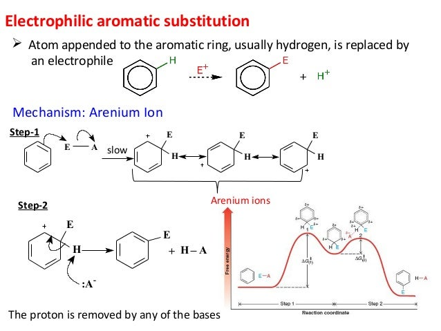 Can A Substituent Couple With Aromatic Ring