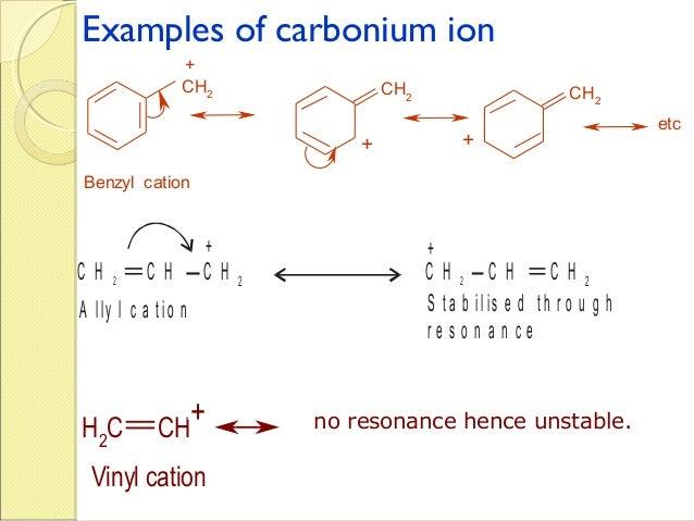 Organic Reaction Mechanism Full