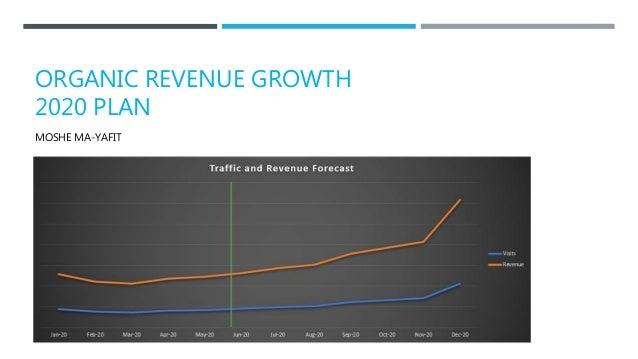 ORGANIC REVENUE GROWTH 2020 PLAN MOSHE MA-YAFIT