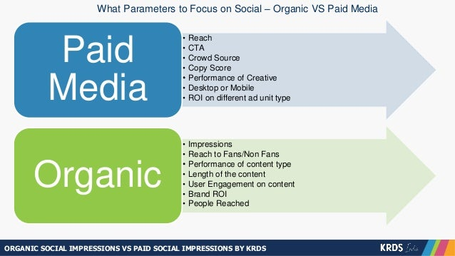 Why should I focus on both medium Paid media were 30% to 60% more likely to reach Facebook users who have liked 100 or...