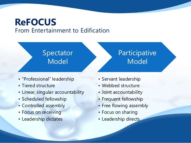 """ReFOCUS Spectator Model • """"Professional"""" leadership • Tiered structure • Linear, singular accountability • Scheduled fello..."""