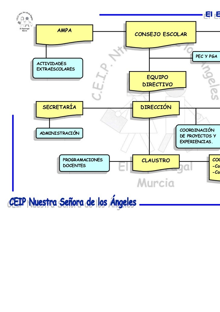 COMISIONES:       AMPA                                                  -Económica                          CONSEJO ESCOLA...