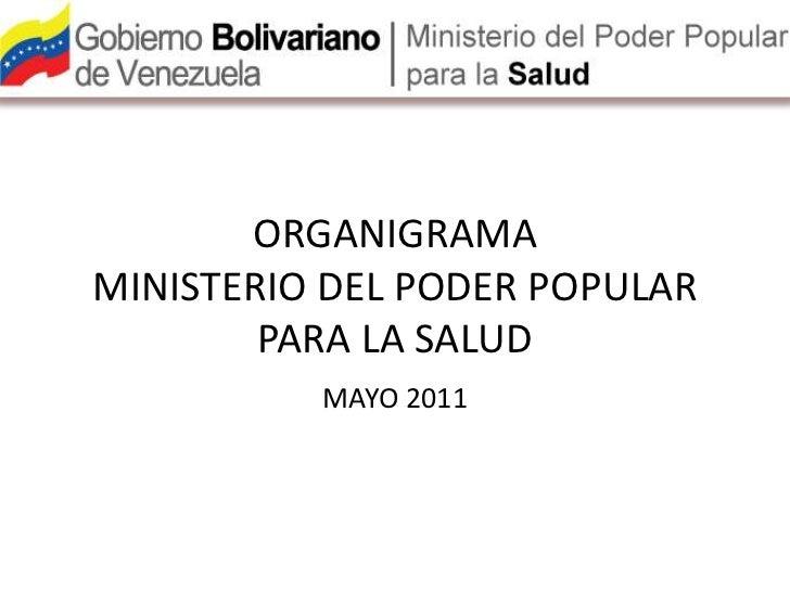 Organigrama Ministerio del interior pagina oficial