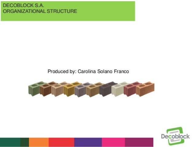 DECOBLOCK S.A.ORGANIZATIONAL STRUCTUREProduced by: Carolina Solano Franco