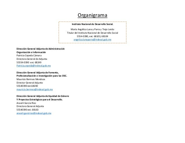Organigrama Instituto Nacional de Desarrollo Social. María Angélica Luna y Parra y Trejo Lerdo Titular del Instituto Nacio...