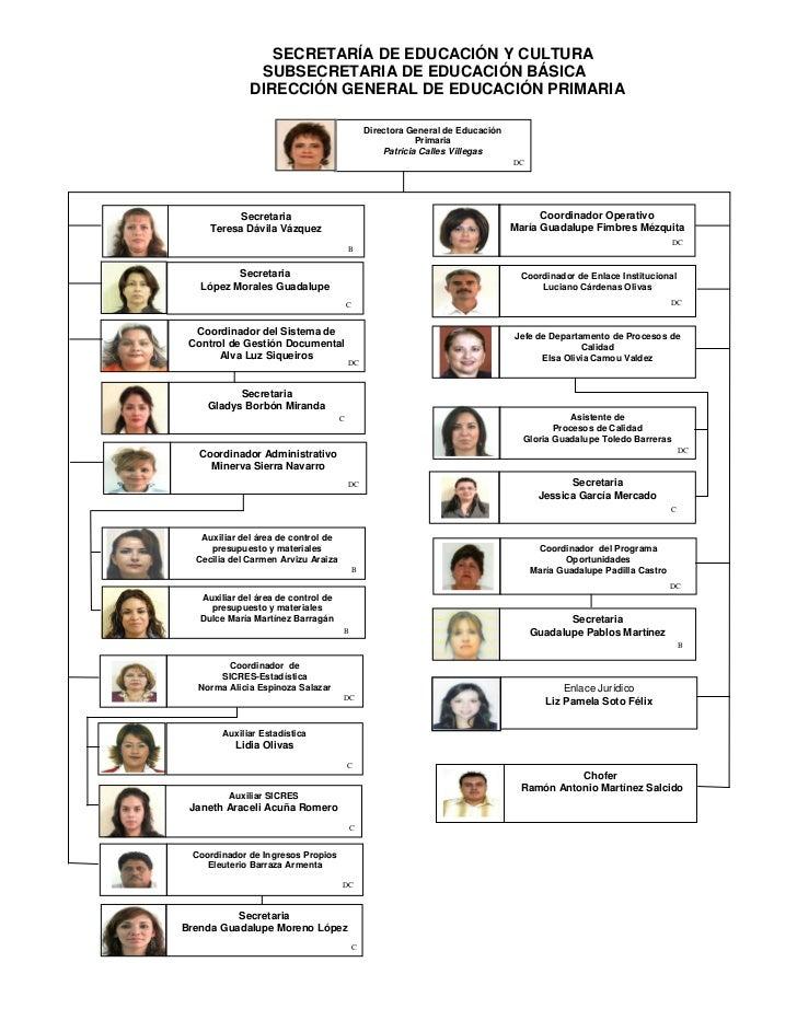 SECRETARÍA DE EDUCACIÓN Y CULTURA               SUBSECRETARIA DE EDUCACIÓN BÁSICA              DIRECCIÓN GENERAL DE EDUCAC...