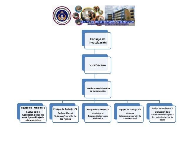 Consejo de Investigación  ViceDecano  Coordinación del Centro de Investigación  Equipo de Trabajo n°1  Evaluación y Aplica...