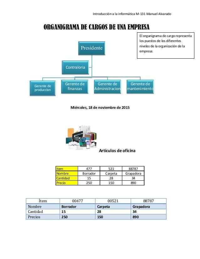 Organigrama de cargos de una empresa for Organigrama de una empresa constructora