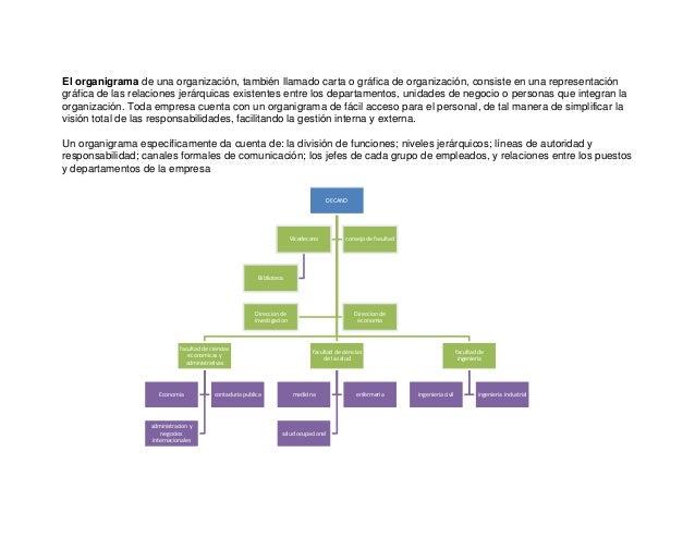 organigrama mapas conceptuales y mentales diagramas de flujo 1 638?cb=1386525768 organigrama mapas conceptuales y mentales diagramas de flujo