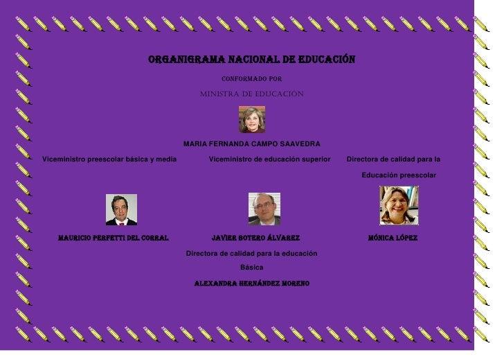 ORGANIGRAMA NACIONAL DE EDUCACIÓN                                                   CONFORMADO POR                        ...