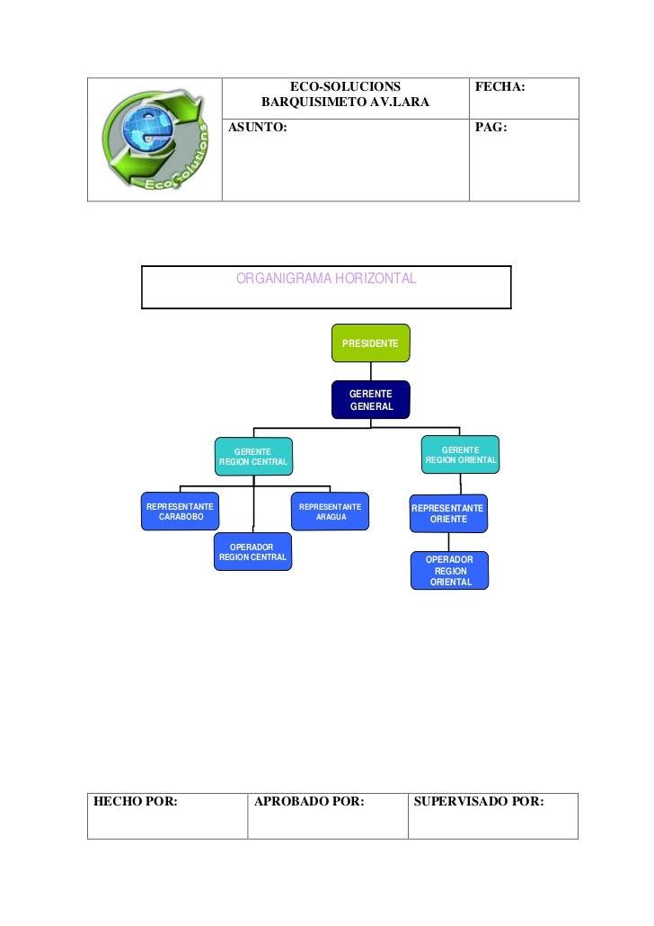 ECO-SOLUCIONS                             FECHA:                              BARQUISIMETO AV.LARA                       A...