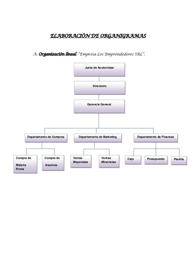 Ejemplos de organigramas for Compra de departamentos
