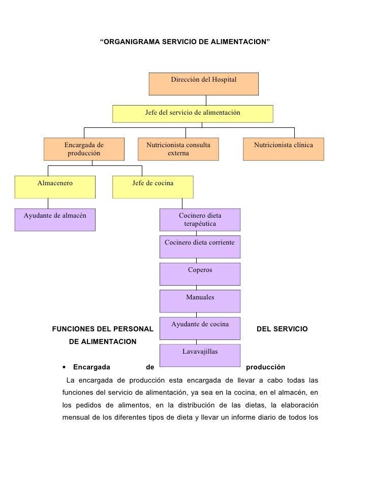 Organigrama servicio de alimentacion for Estructura de una cocina industrial