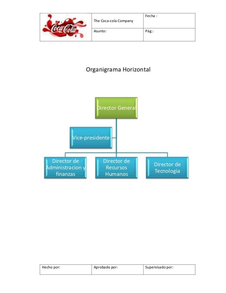 Organigrama Tipo