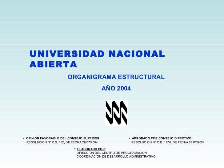 UNIVERSIDAD NACIONAL   ABIERTA                         ORGANIGRAMA ESTRUCTURAL                                            ...