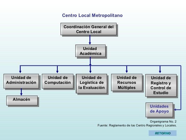 Una Centro Local Tachira Una Centro Local Tachira Apexwallpapers Com Ingenier 237 A De