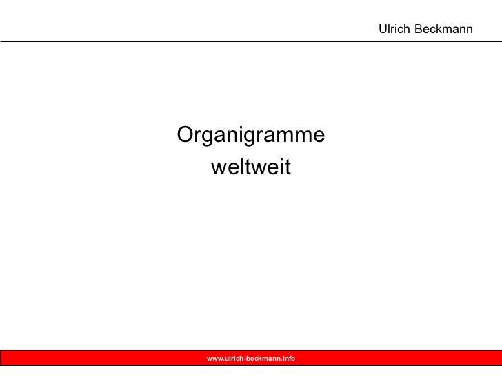 <ul><li>Organigramme </li></ul><ul><li>weltweit </li></ul>