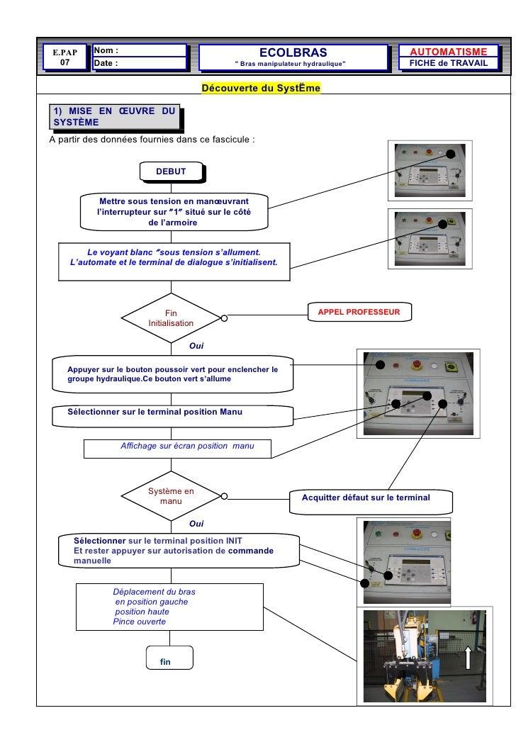 E.PAP     Nom :                                        ECOLBRAS                              AUTOMATISME   07      Date : ...