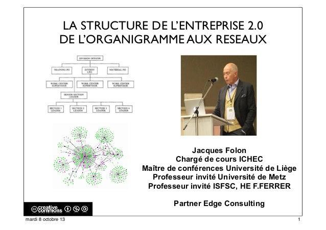 Jacques Folon Chargé de cours ICHEC Maître de conférences Université de Liège Professeur invité Université de Metz Profess...