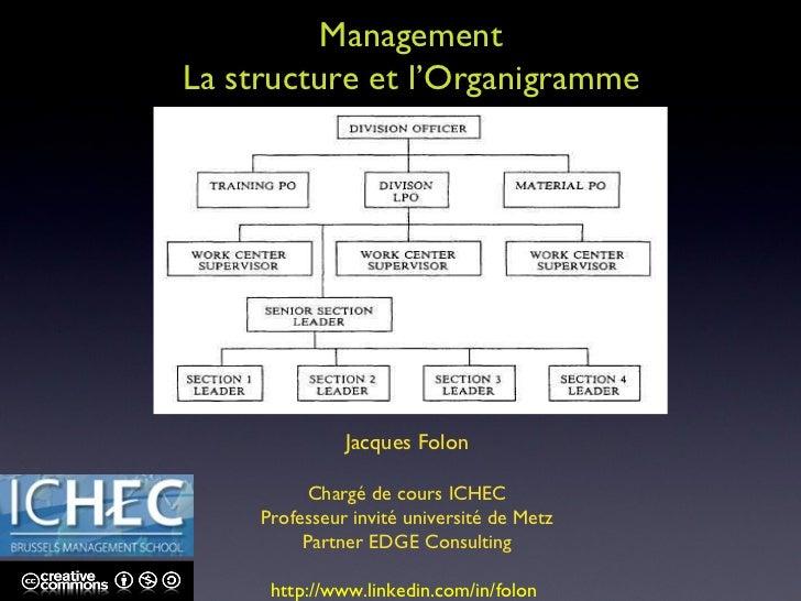 Management La structure et l'Organigramme Jacques Folon Chargé de cours ICHEC Professeur invité université de Metz Partner...