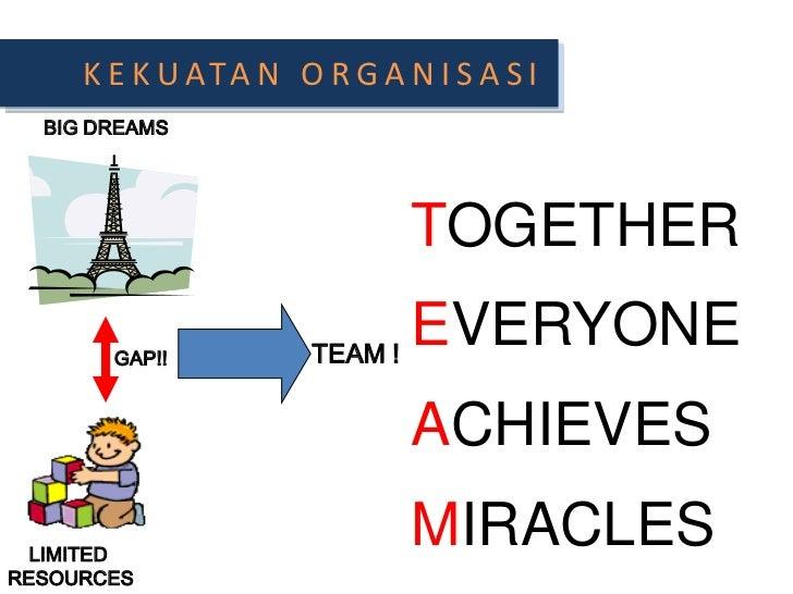 KEKUATAN ORGANISASI<br />BIG DREAMS<br />TOGETHER<br />EVERYONE<br />ACHIEVES<br />MIRACLES<br />TEAM !<br />GAP!!<br />LI...