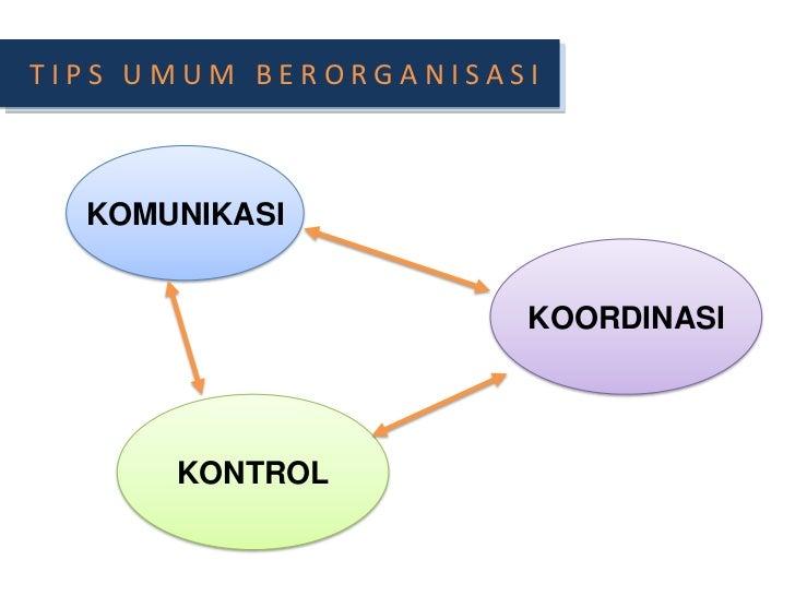 TIPS UMUM BERORGANISASI<br />KOMUNIKASI<br />KOORDINASI<br />KONTROL<br />