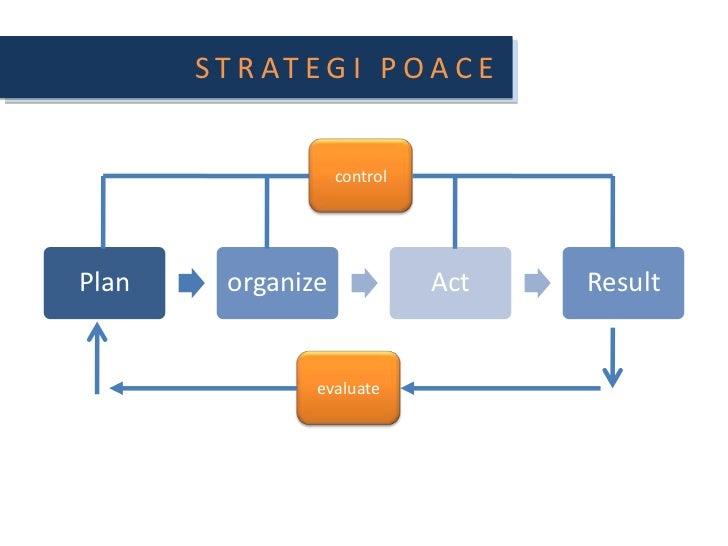 STRATEGI POACE<br />control<br />evaluate<br />