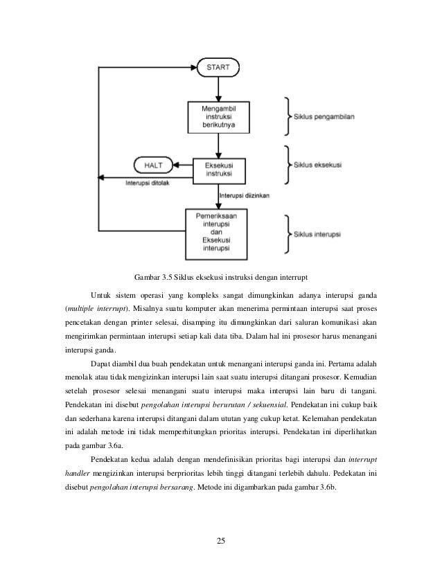 Organisasi dan arsitektur komputer 25 25 gambar 35 siklus eksekusi instruksi dengan ccuart Choice Image