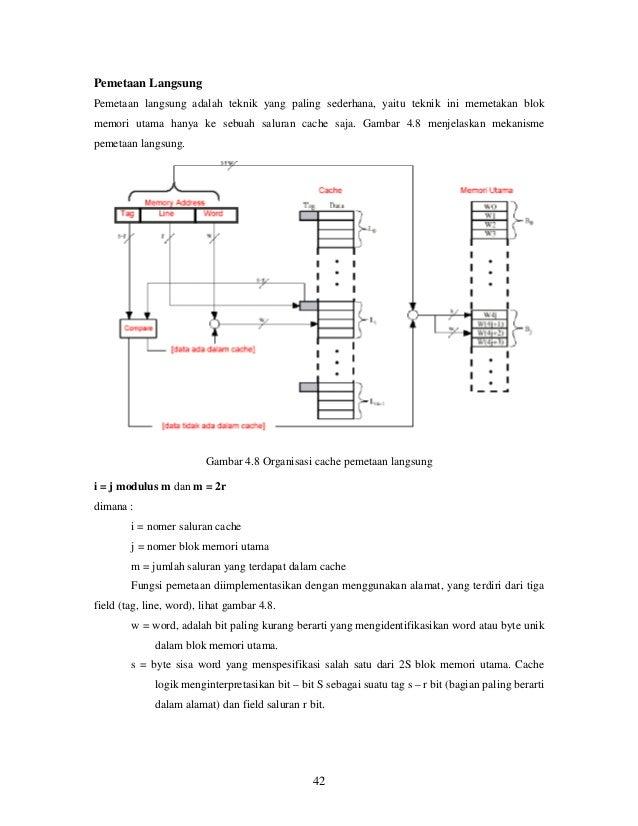 Organisasi dan arsitektur komputer 42 ccuart Choice Image