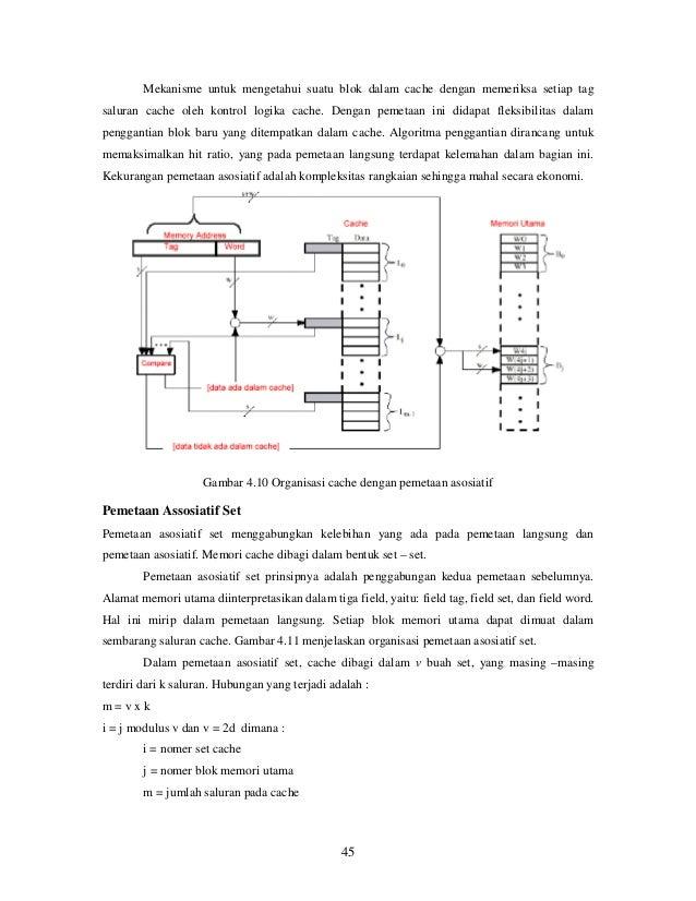 Organisasi dan arsitektur komputer 45 ccuart Choice Image