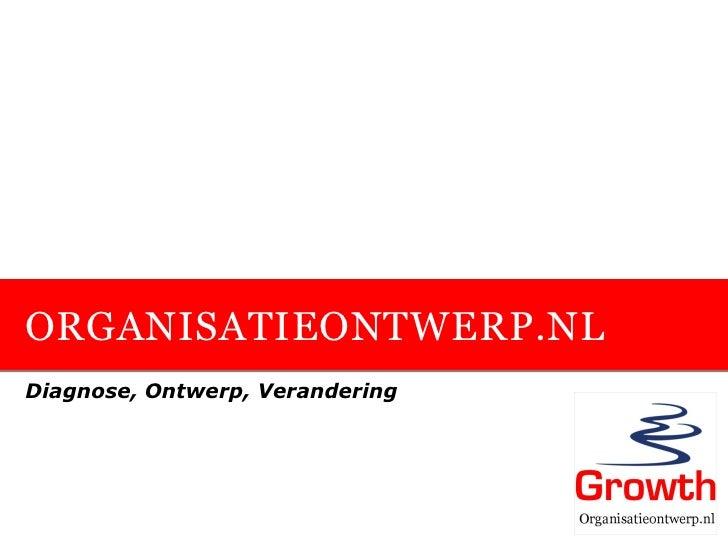 ORGANISATIEONTWERP.NL Diagnose, Ontwerp, Verandering