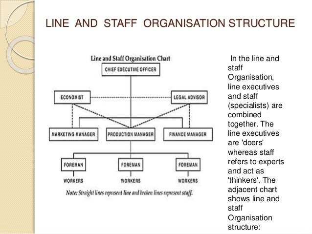 line and stuff authority Provide some organizational chart samples and tutorials to help you understand organization charts they have no authority over the line manager actions there are basically three patterns of organization: line organization, functional organization, and line and staff organization.