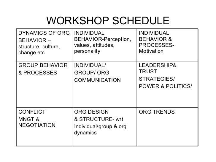 Organisation Theory Slide 2