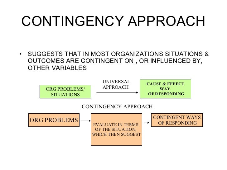 universal and contingency approach Universal process operational approach behavioral approach systems  approach contingency approach.