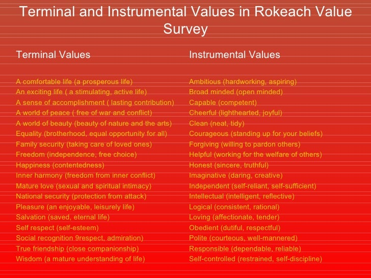 instrumental and end values He defined instrumental values as those which are specific modes of behavior  they are not an end goal, but provide a means by which an end goal is.