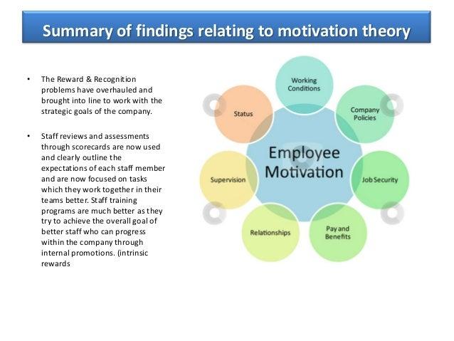 organizational behavior motivation theories Organizational behavior as an outcome riented field   job  satisfaction   current state of work motivation theory.
