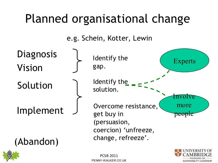 organisational change models in tesco Tesco's uk market operations as the organization focus on its international  in  order to change the situation, philip clark come up with a strategy  hence the  future success depends on continual revision of strategies and business models.