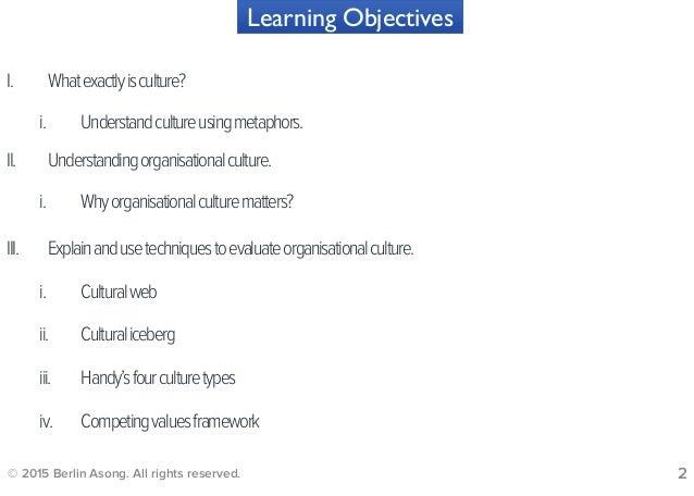 Organisational Culture Slide 2