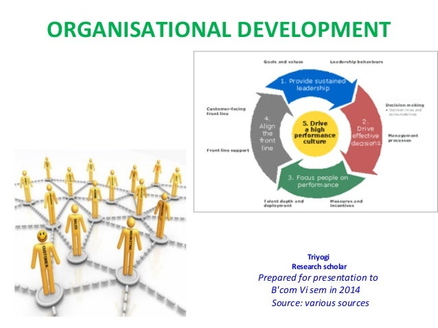 organizational development and change research paper