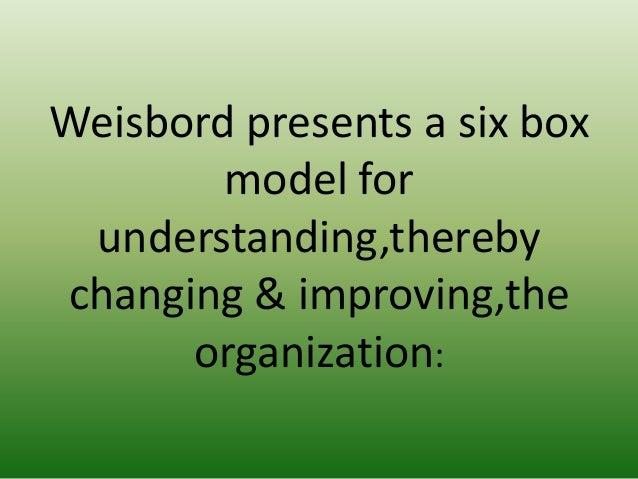 weisbord s six box model The marvin weisbord six-box model (weisbord's model) open systems model next framework.