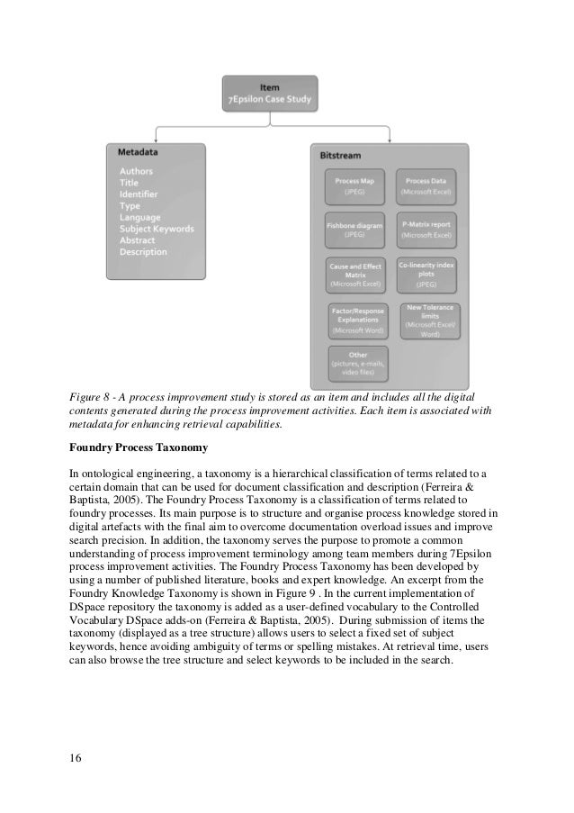 16 Figure 8 - A process improvement study is stored as an item and includes all the digital contents generated during the ...