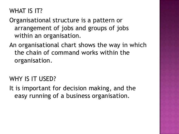 Organisational structure Slide 2