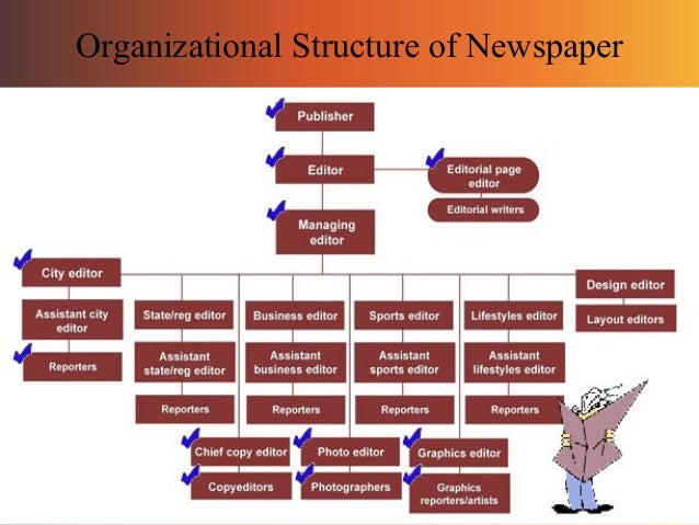 basic term paper structure
