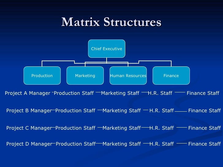 tesco matrix structure Organisational structure in an innovative environment  within capco's flat  organisational structure operate matrix structures for specific projects that require  a.