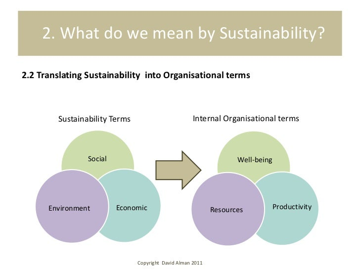 discuss what is meant by sustainable In this course you will study the conceptual foundations of sustainable development, and discuss the explain what is meant by futurelearn aims to.