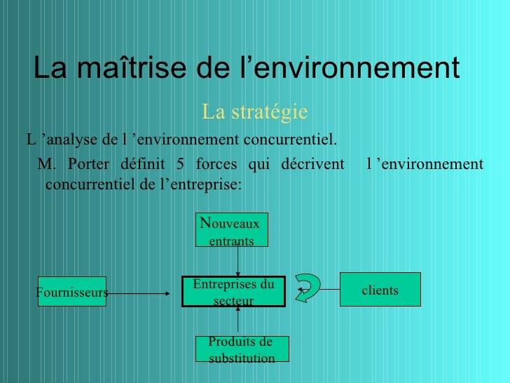 La maîtrise de l'environnement                        La stratégieL 'analyse de l 'environnement concurrentiel. M. Porter ...