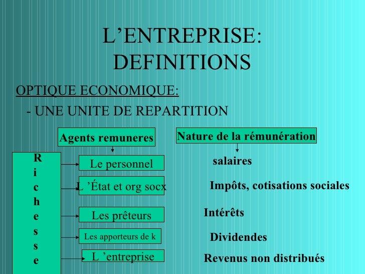 L'ENTREPRISE:               DEFINITIONSOPTIQUE ECONOMIQUE: - UNE UNITE DE REPARTITION      Agents remuneres          Natur...