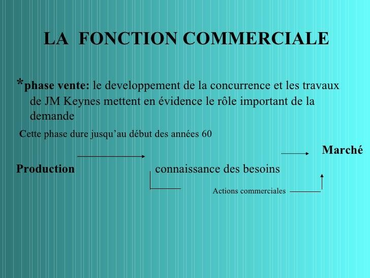 LA FONCTION COMMERCIALE*phase vente: le developpement de la concurrence et les travaux  de JM Keynes mettent en évidence l...